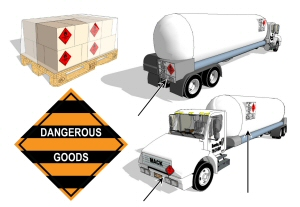 Dangerous Goods Licence Training Image